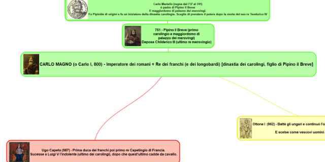 Carlo Magno Origini e sviluppi Mappa concettuale Copertina 3